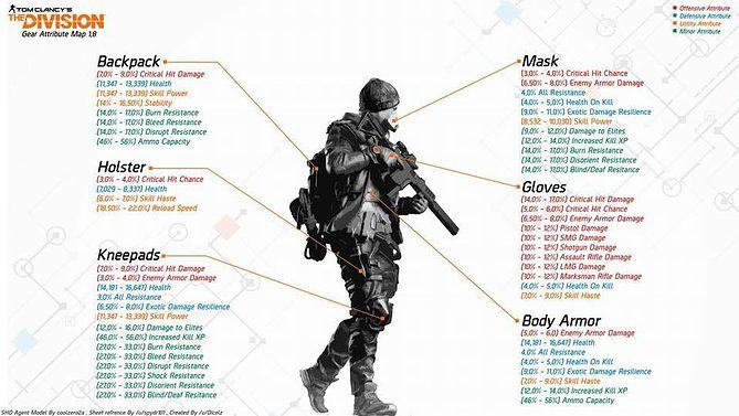 division-szett-build-lehetosegek